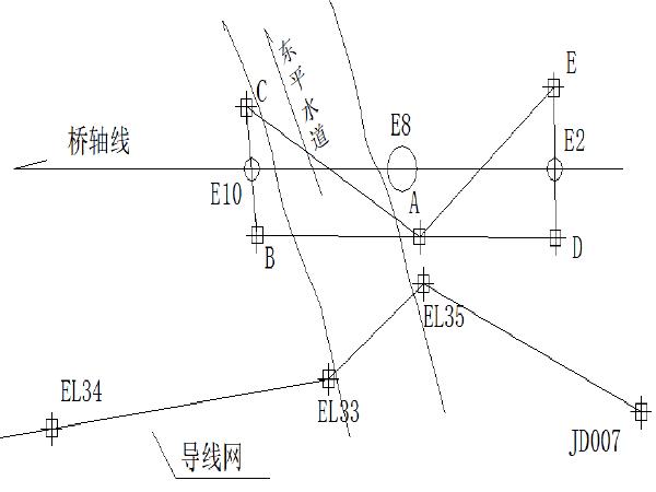 大桥三柱门式矩形索塔施工作业指导书