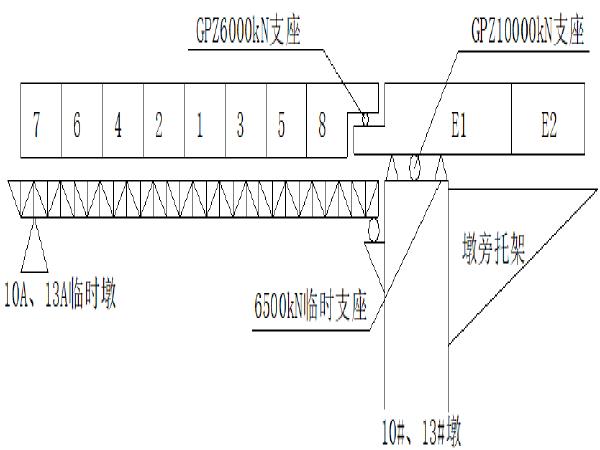 [武汉]混凝土斜拉桥边墩主梁现浇段施工工艺