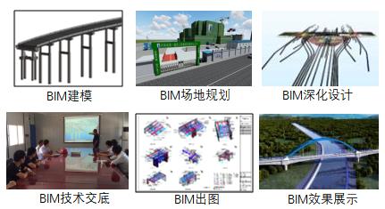 围栏bim资料下载-[精]路桥BIM在项目中的实际应用