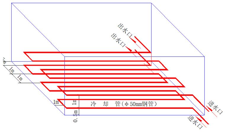 1791.425m特大桥实施性施工组织设计_4