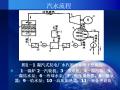 岱海电厂化学水处理系统工艺流程