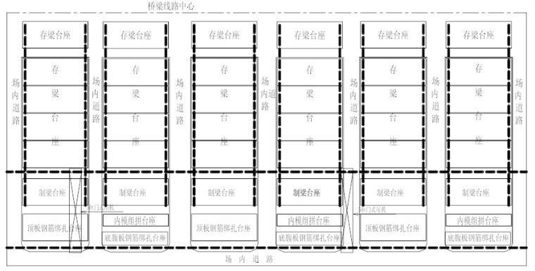高速铁路预制梁场布置设计过程