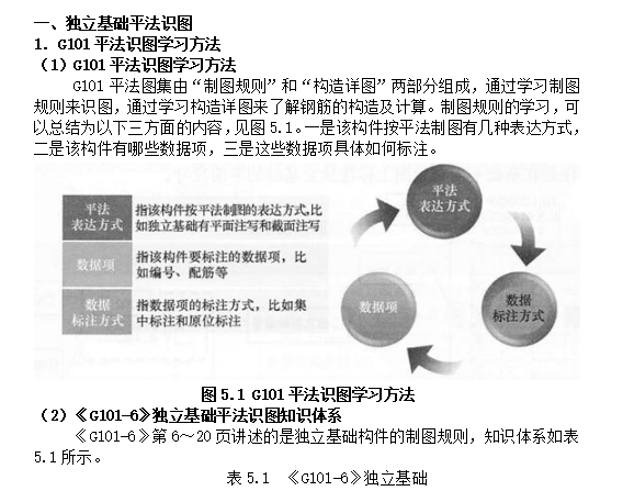 基础钢筋工程量计算(含计算实例)_1