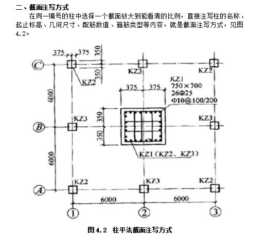 柱钢筋工程量计算(含计算实例)_1