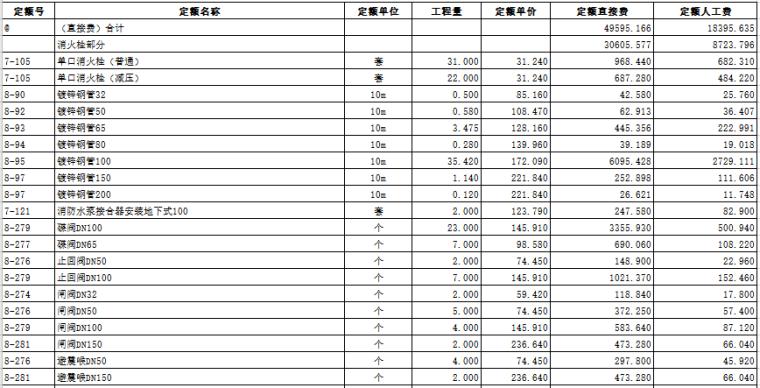 建筑消防工程水系统预算书(含CAD图纸)_5