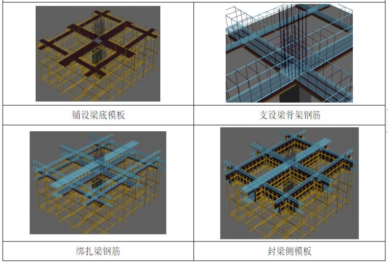 [江西]钢筋工程专项施工方案(完整)_3