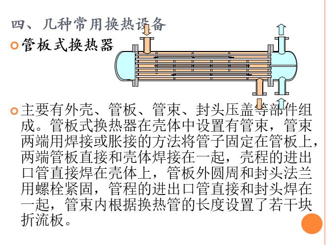 新型换热设备及应用_3
