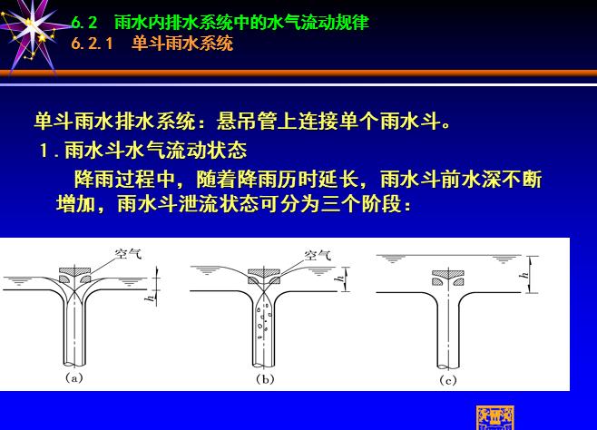 第六章建筑雨水排水系统_3