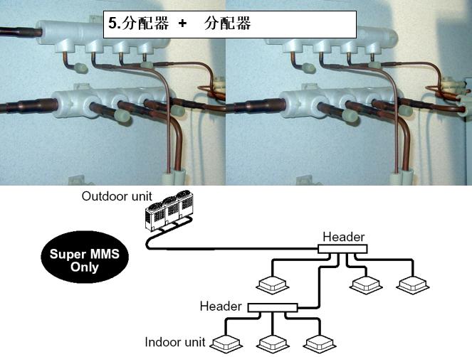 空调管路设计六步骤_2