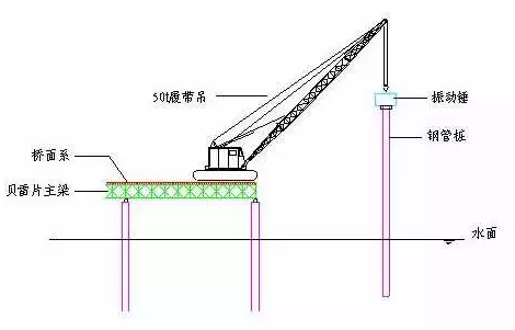 一例钢栈桥施工技术_18