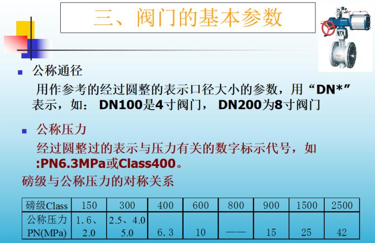 市政管道阀门知识简介完全版PPT(64页)_4