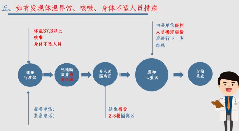 防控新型冠状病毒感染知识手册(21页)_4