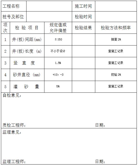 [福建]公路工程质量检验表格(共89个)