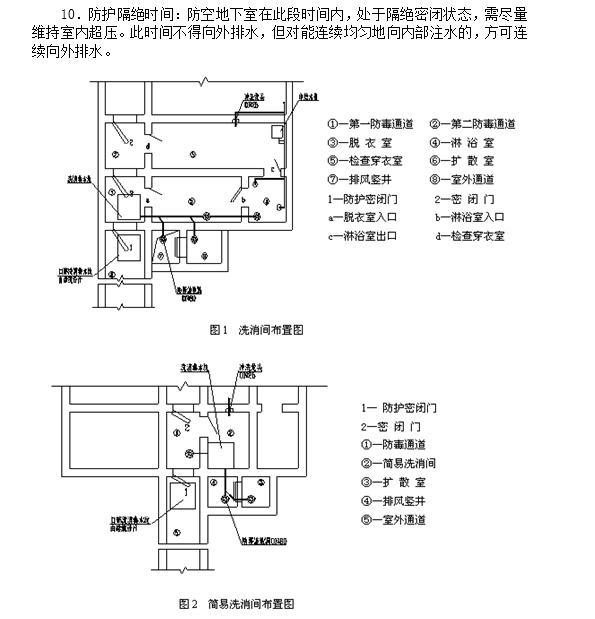 防空地下室给排水设计原则(8页)_2