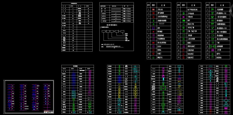 安防系统通用图形符号_1