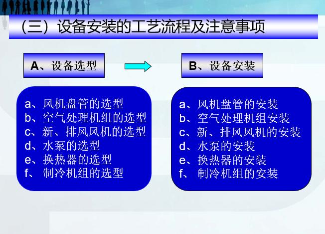 暖通施工工艺及管理规范培训课程(44张)_3