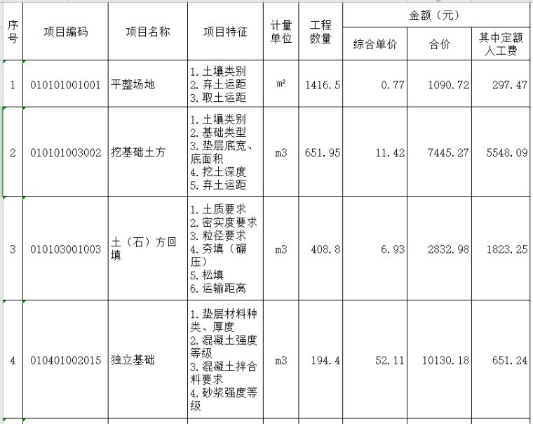 [四川]框架结构教学楼工程预算书(含图纸)_4