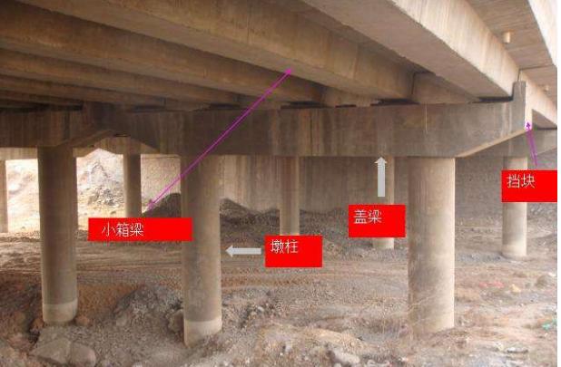 桥梁盖梁活载计算实例,很有用!