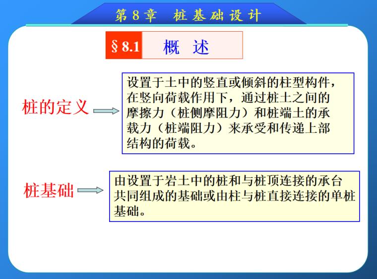 公路桥涵工程中桩基础设计介绍(99页)_2
