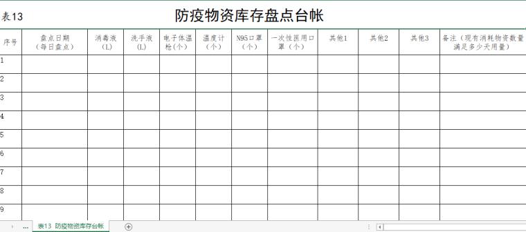 新冠病毒防疫期间各类台帐样表大汇总_Excel_2