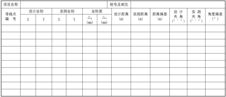 公路工程(导线/放样/水准)测量表格