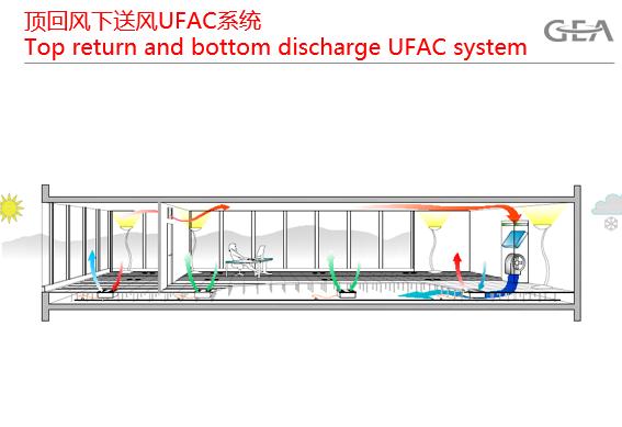 地板送风空调系统(57页)_5