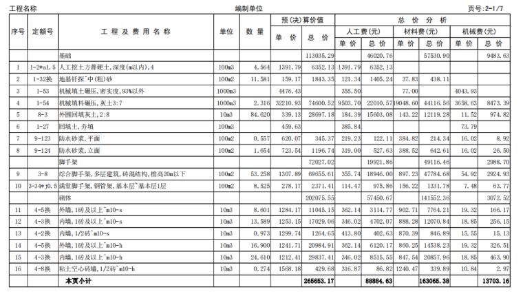 小区住宅楼土建及安装工程预算(带图纸)_5