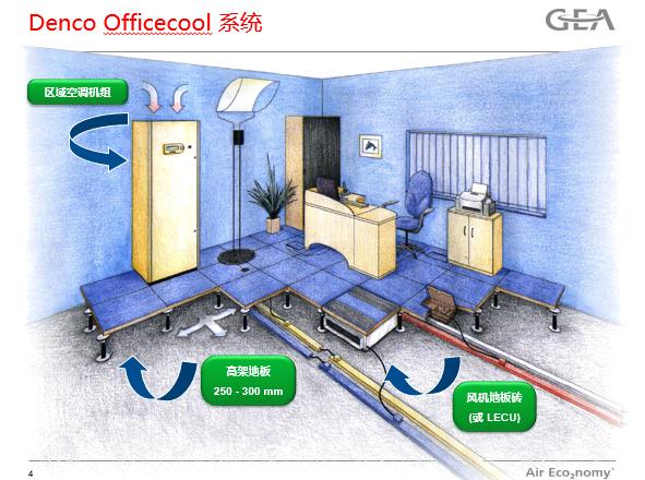 地板送风空调系统(57页)_1