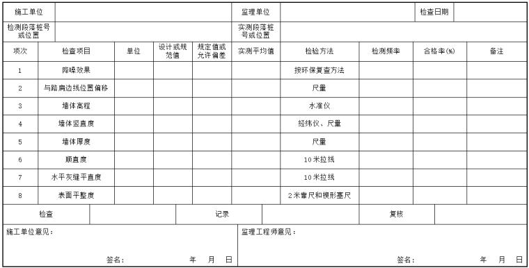公路工程绿化施工资料表格(22页)