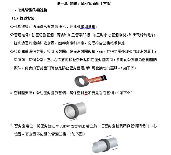 消防_喷淋管道施工方案(35页)