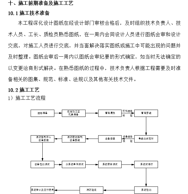 消防电安装工程施工方案(39页)_7