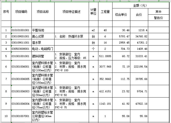 排水工程造价控制措施资料下载-酒店毕设第二阶段给排水工程计价(含图纸)