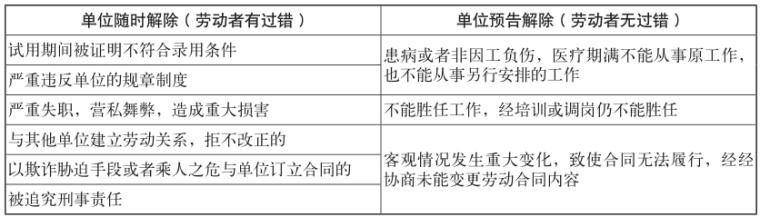 二建工程法规考试资料下载-2015-2019二建工程法规真题及解析