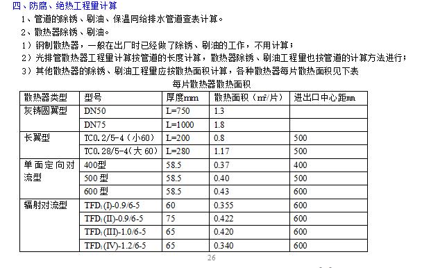 安装工程预算基础培训讲义_5
