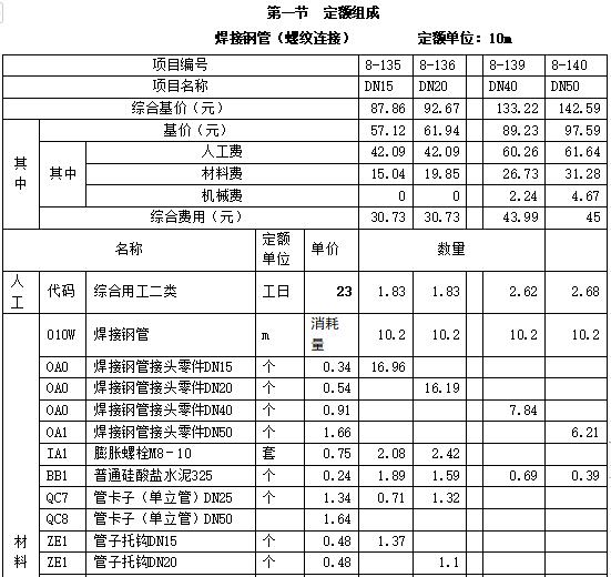 安装工程预算基础培训讲义_6
