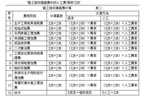 安装工程预算基础培训讲义_7