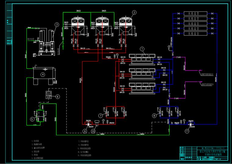 大型中央空调系统设计方案
