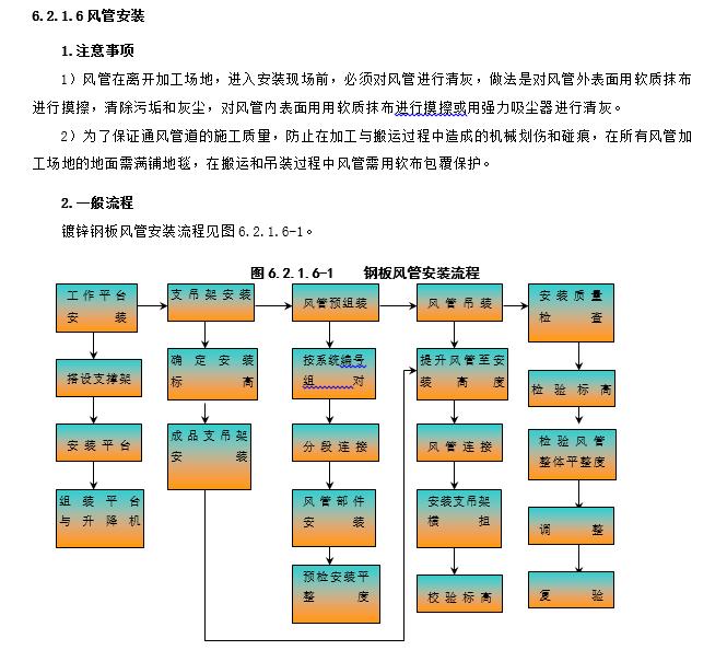 办公楼大型项目暖通施工组织设计(137页)_8