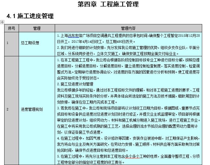 办公楼大型项目暖通施工组织设计(137页)_6
