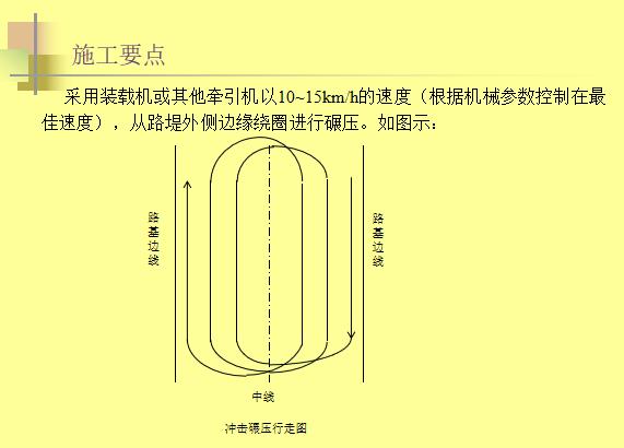 高速铁路路基工程重点施工技术(140页)_4