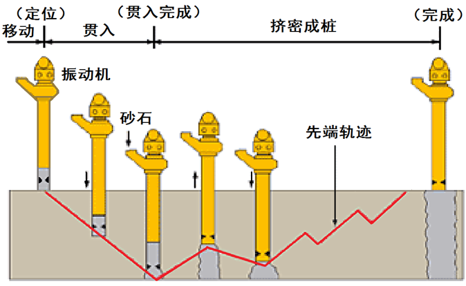 高速铁路路基工程施工技术PPT学习(226页)_6