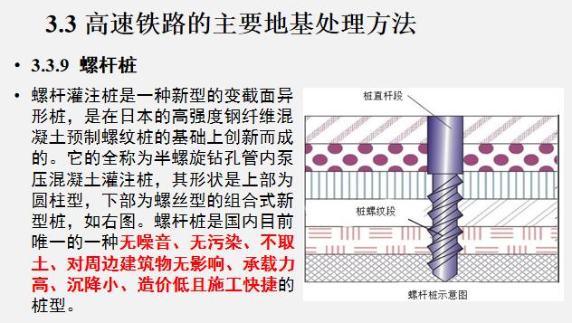 高速铁路路基工程施工技术PPT学习(226页)_8