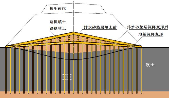 高速铁路路基工程施工技术PPT学习(226页)_5