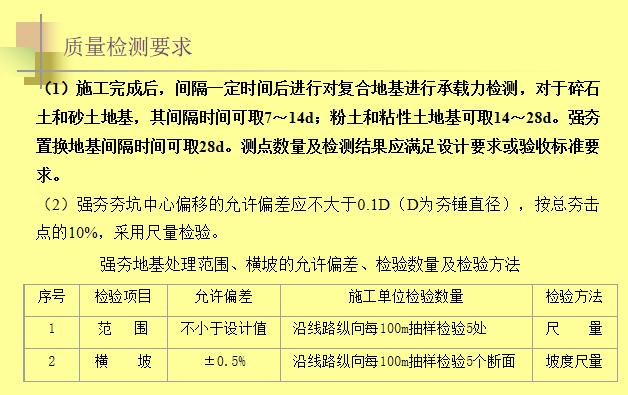 高速铁路路基工程重点施工技术(140页)_3