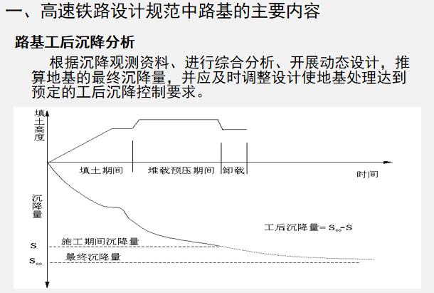 高速铁路路基工程施工技术PPT学习(226页)_3