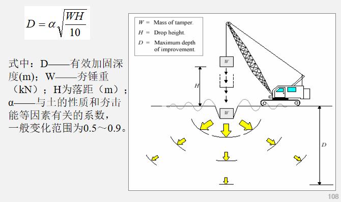 高速铁路路基工程施工技术PPT学习(226页)_7