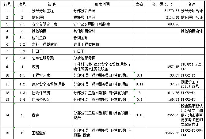 连云港基站建设项目图纸及预算
