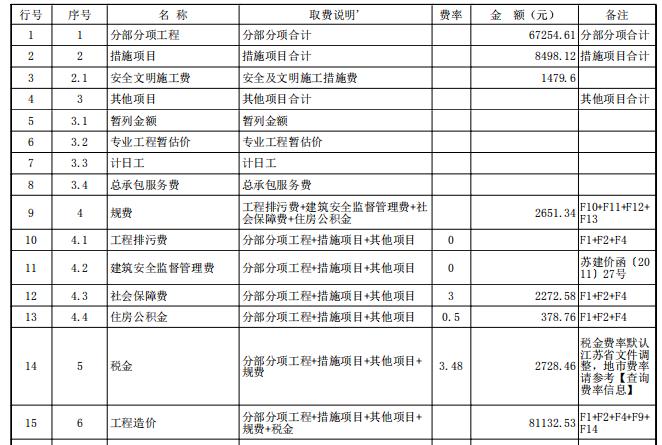 淮安基站建设项目图纸及预算