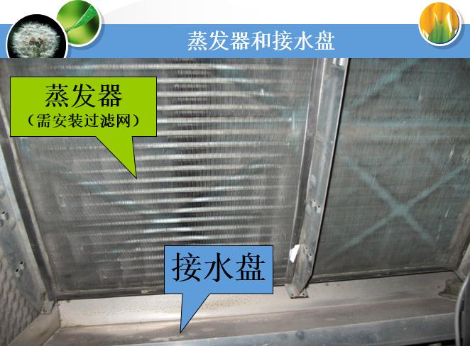 机房专用空调日常维护培训_4