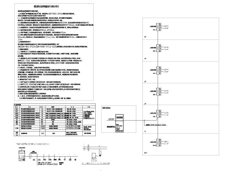 大型物流配送中心电气图纸(含招标文件)_4
